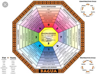 bagua1.png